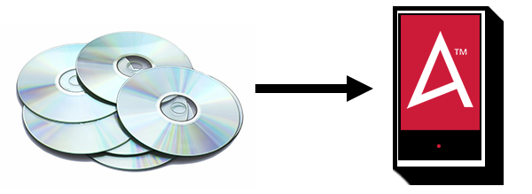 CDs to media player