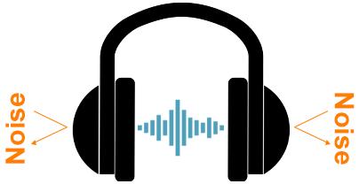Image Closed Headphones