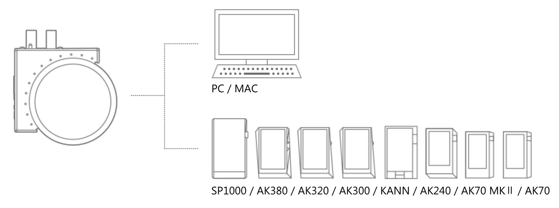 A&K Acro L1000