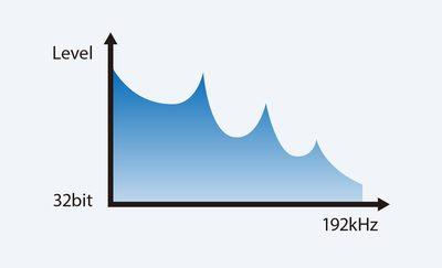Female Vocal Chart