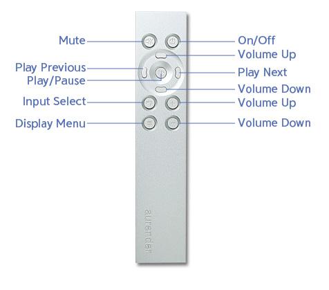 Aurender A10 Remote Control