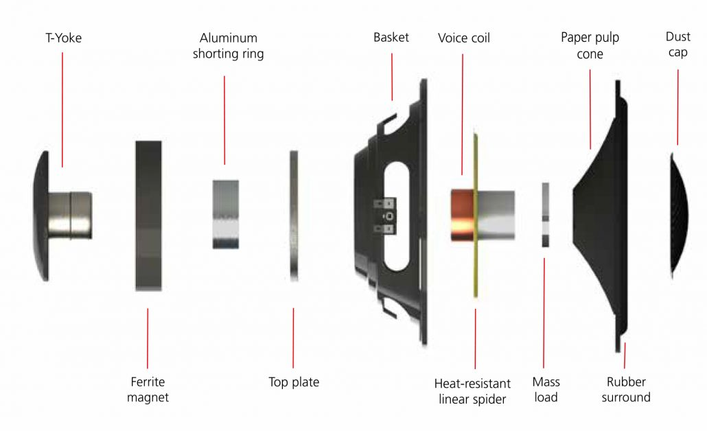 exploded view of MK Sound in wall speaker driver