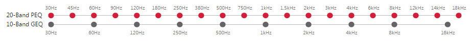 Image AK380 & AK240 GEQ Frequency values