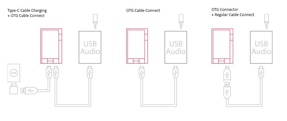AK KANN OTG Cable Connect