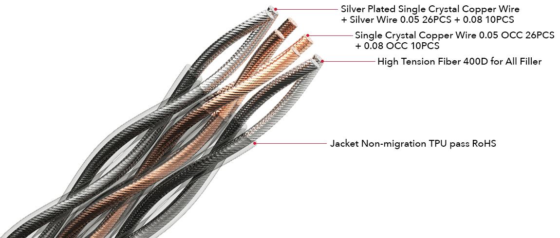 AK T5p Cable diagram