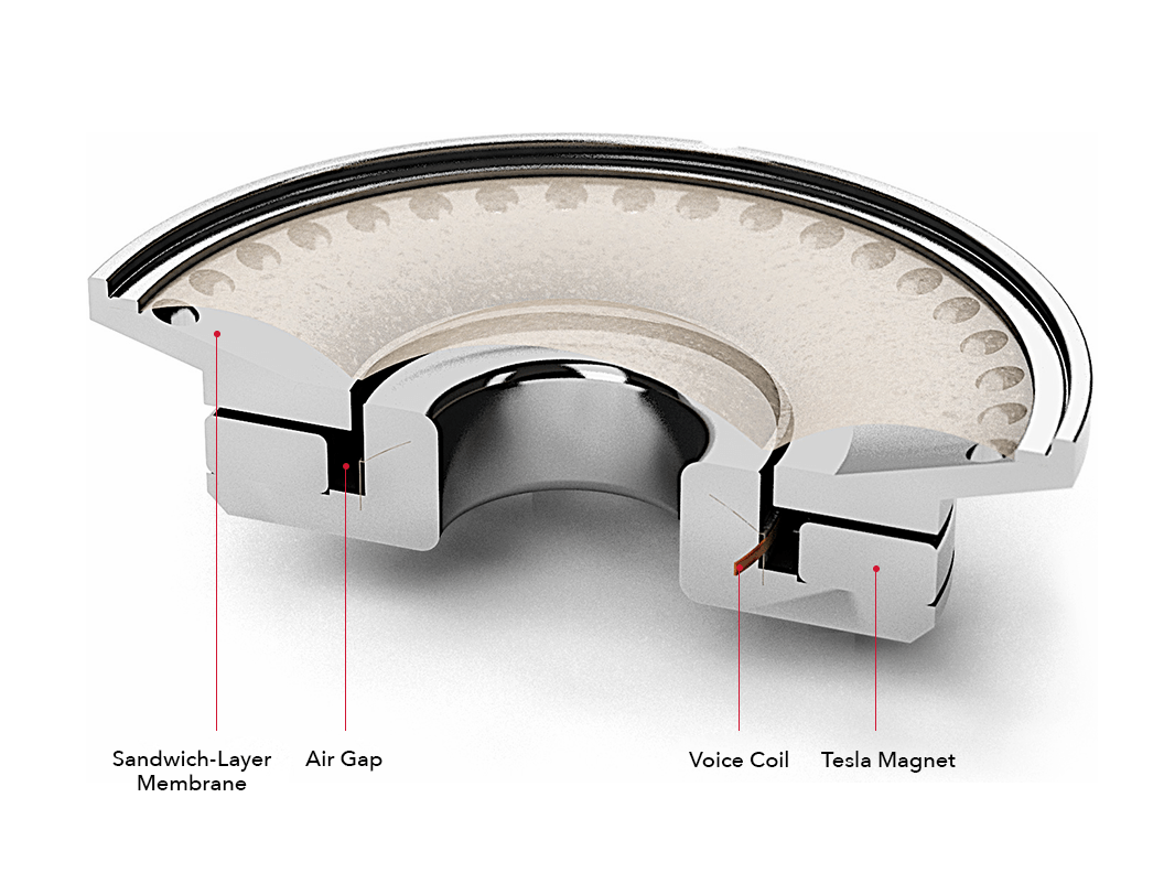 Tesla Transducer illustrated diagram