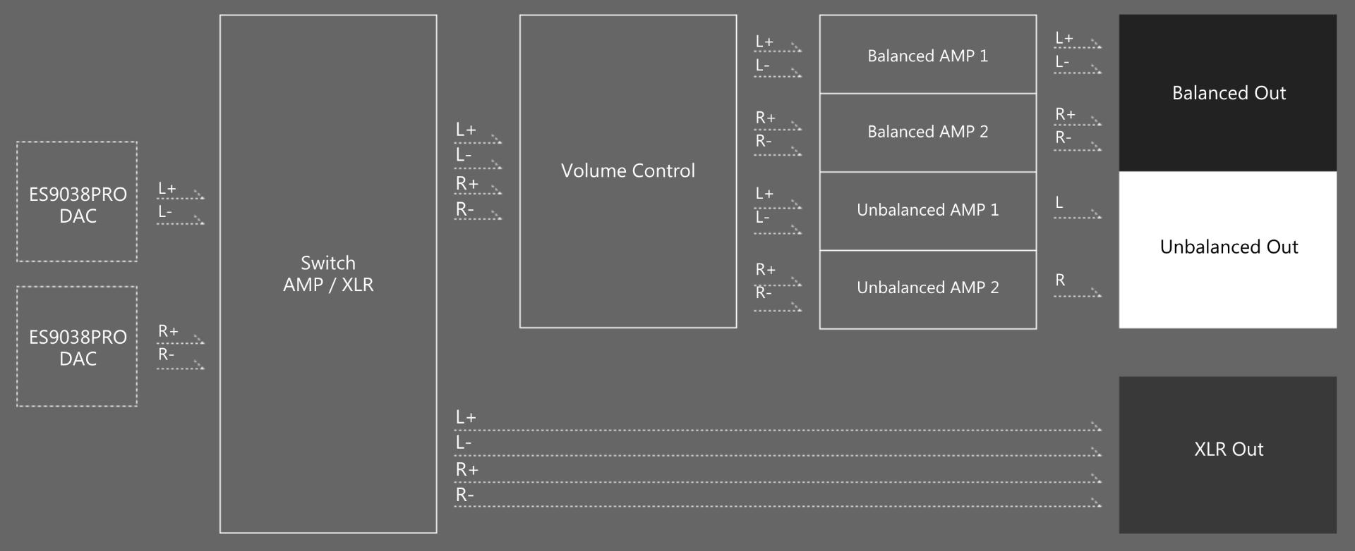 KANN CUBE component diagram