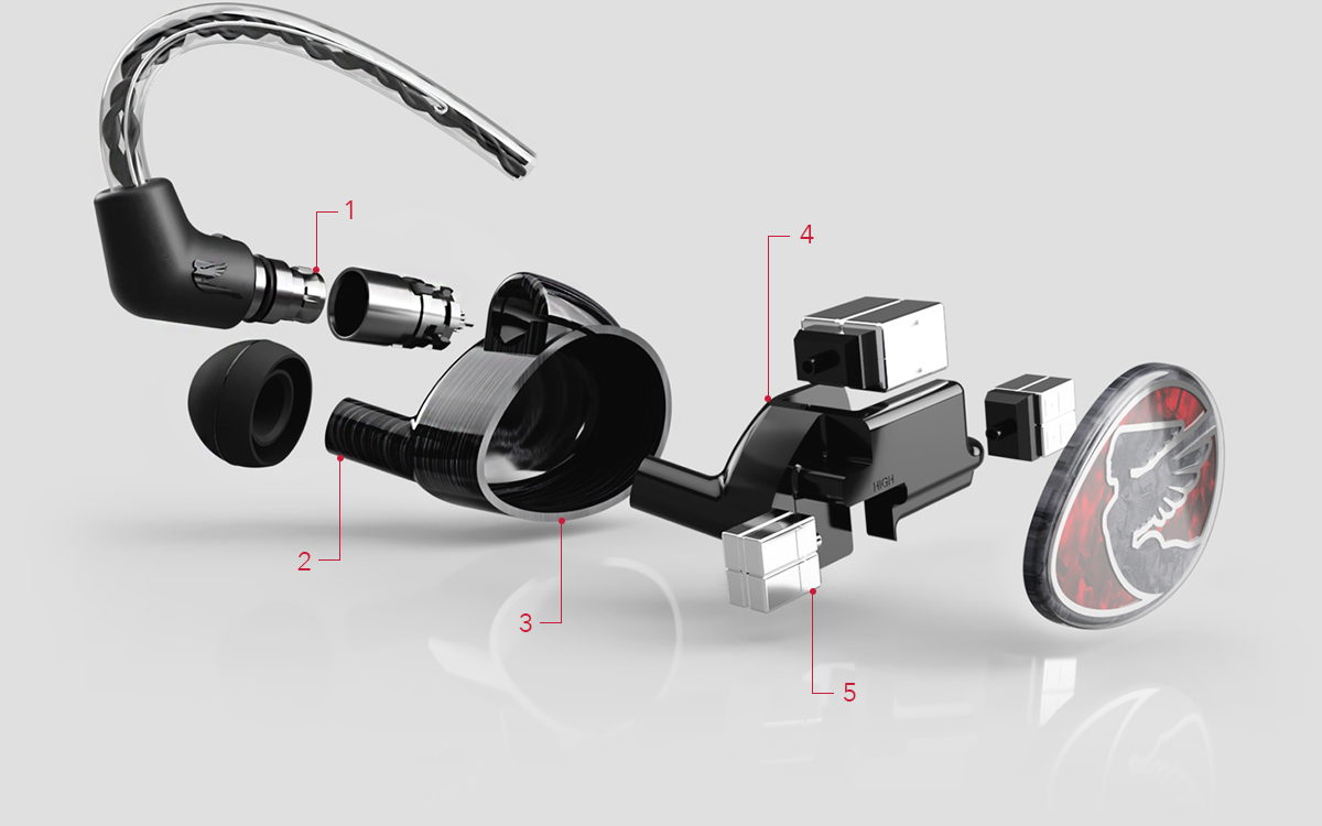 Exploded view of Astell n Kern Layla IEMs