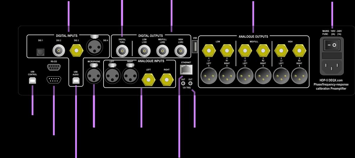 DEQX HPD-5 back panel