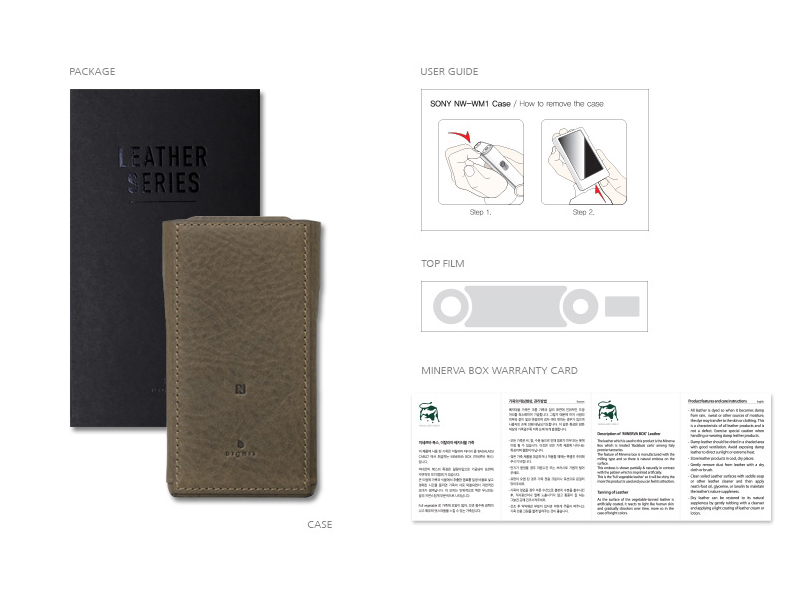 Khaki Case Accessories include a user guide, top protective film, and warranty card