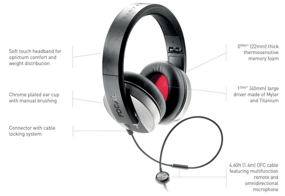 Focal Listen Headphones Diagram