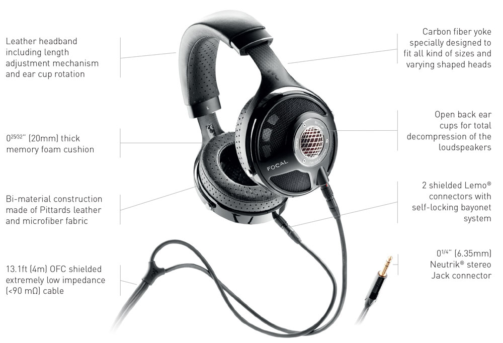 Focal Utopia Headphone Diagram