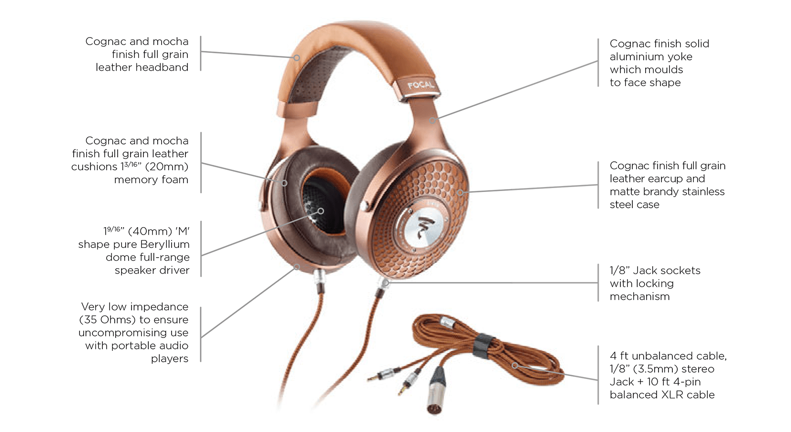 Focal Clear Pro Earpad and Handband Features