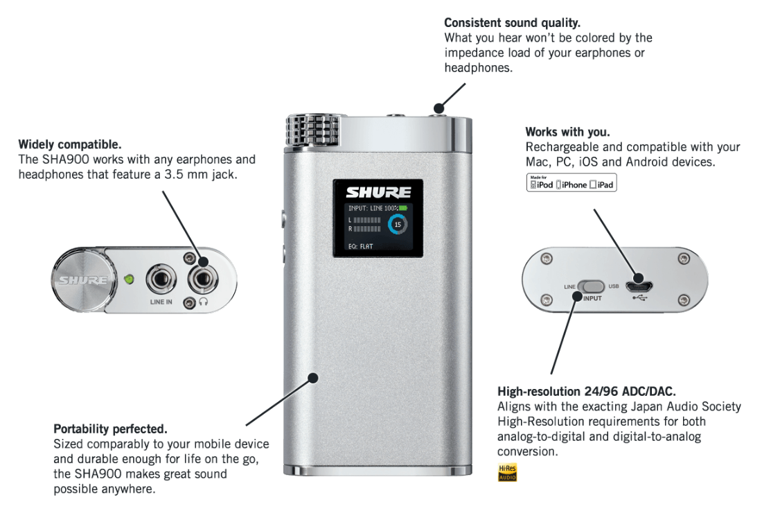 Shure SHA900 features