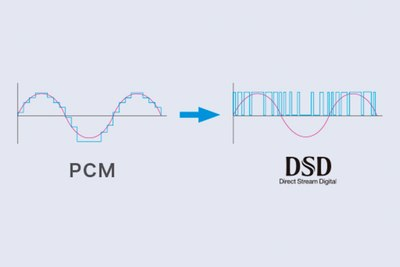 PCM to DSD audio waveforms