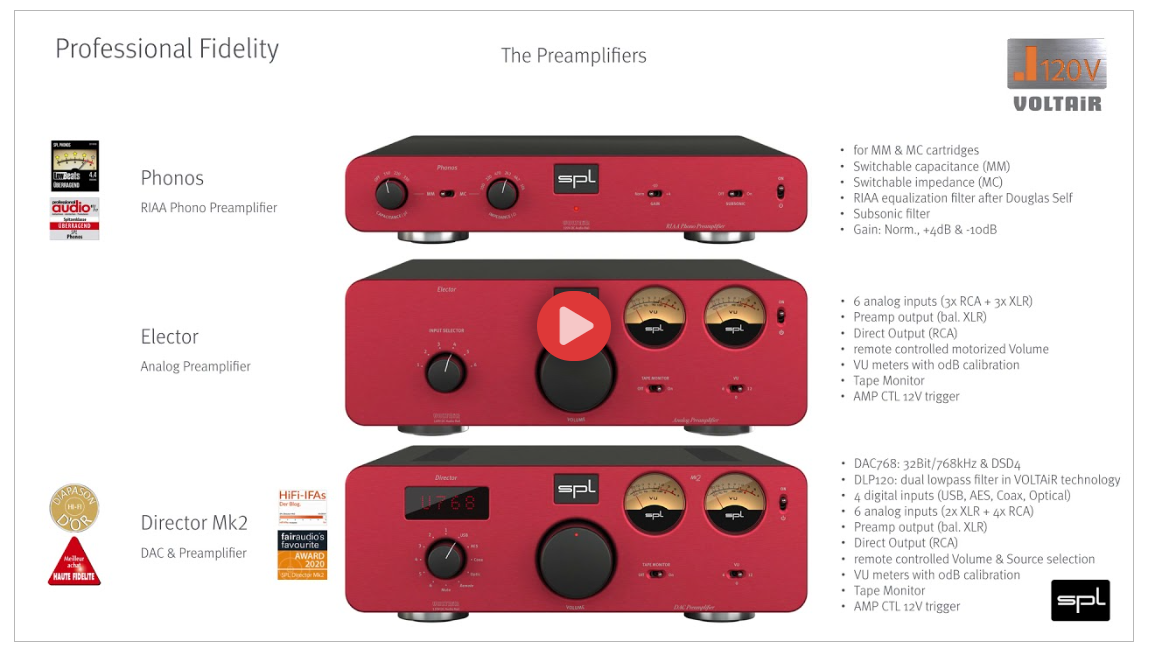 Entire Professional Fidelity Series