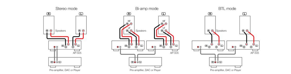 TEAC AP-505 Bi-Amp and BTL Mode