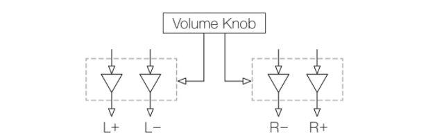 TEAC NT-505 Volume Knob