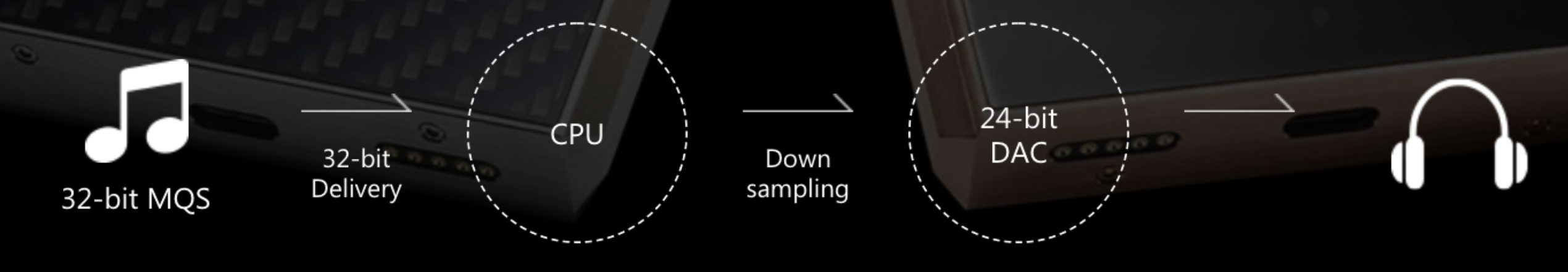 normal 32-bit playback downsampling