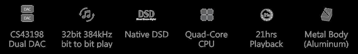 CS43198 Dual DAC, 32bit/384kHz, Native DSD, Quad Core CPU, 21-hour playback, metal body