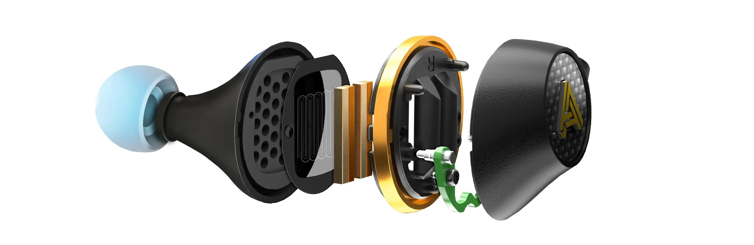 Planar Magnetic Driver Technology