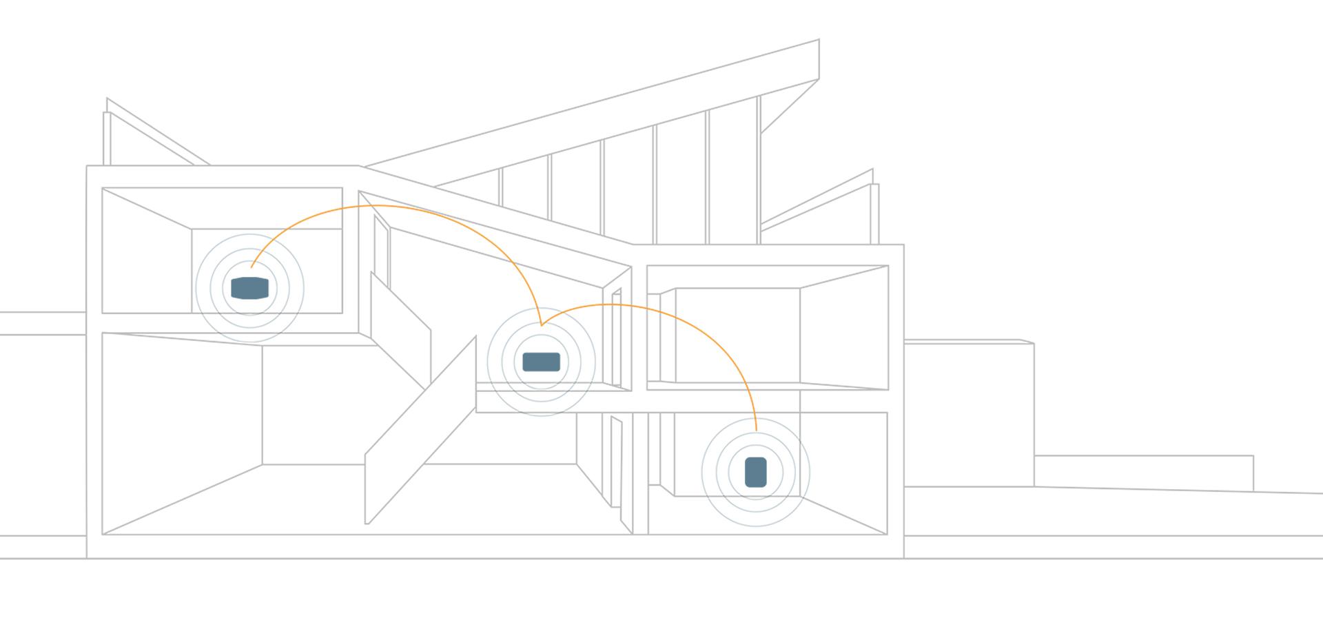 Bluesound PULSE 2i Whole house Graphic