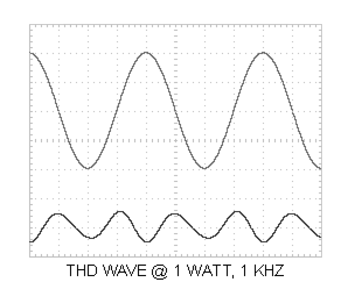 First Watt Wave Image