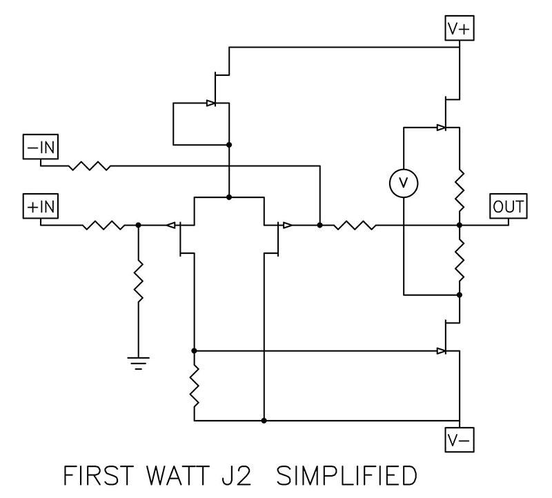 J2 Simplified