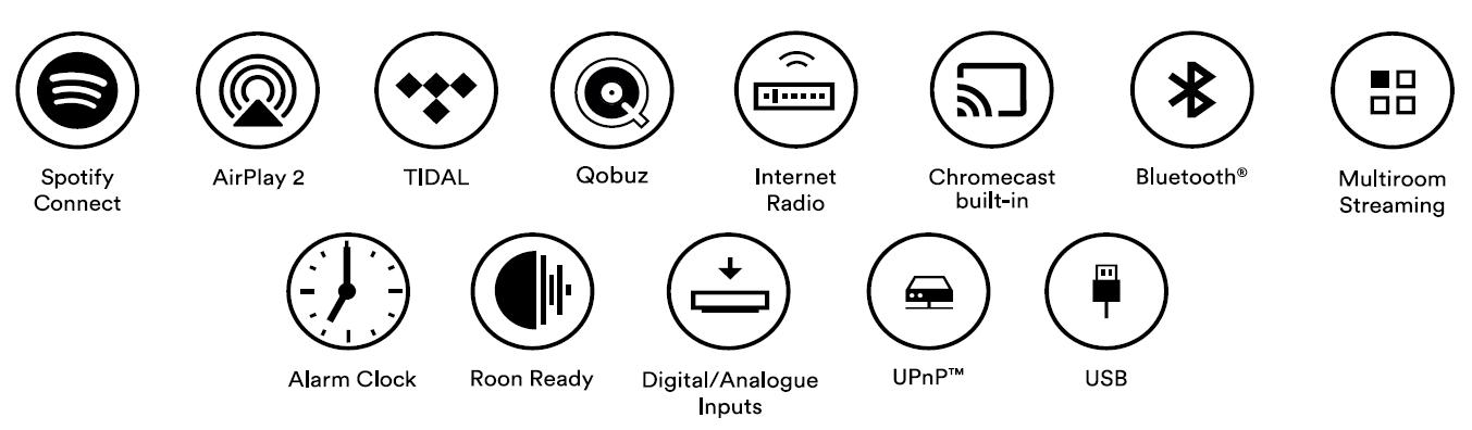 Naim Uniti Features