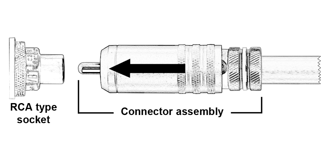 inserting the WBT RCA connector (diagram)