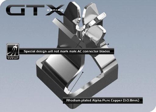 Furutech GTX-D (G) Duplex Copper Receptacle