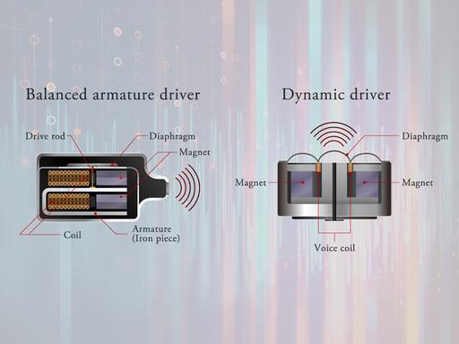 IEM Driver Technology