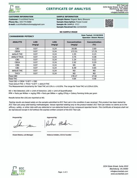 Chesterfield Hemp Co Berry Blossom 7 grams 17.82% CBD