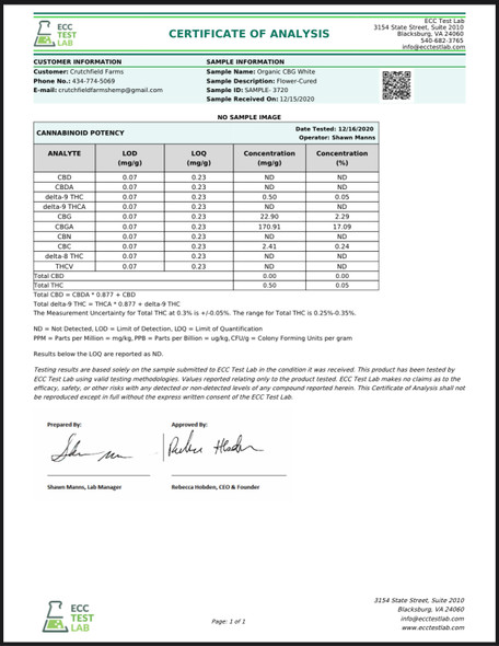 Chesterfield Hemp Co CBG White 1 Ounce 19.38%