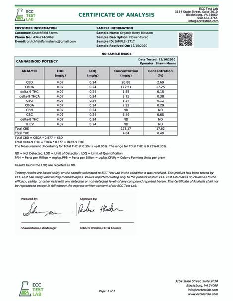 Chesterfield Hemp Co Berry Blossom Pre-roll 17.82% CBD