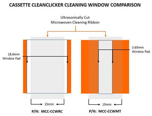 CleanClicker™ MPO Fiber Cleaner Cassette