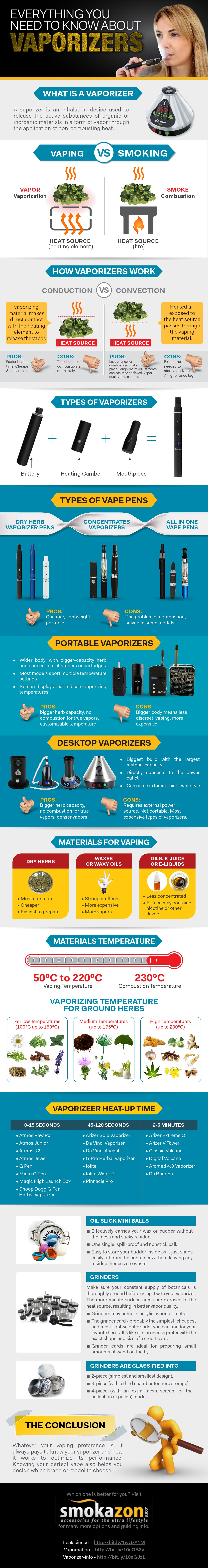 complete-guide-how-to-choose-your-vaporizer-design.jpg