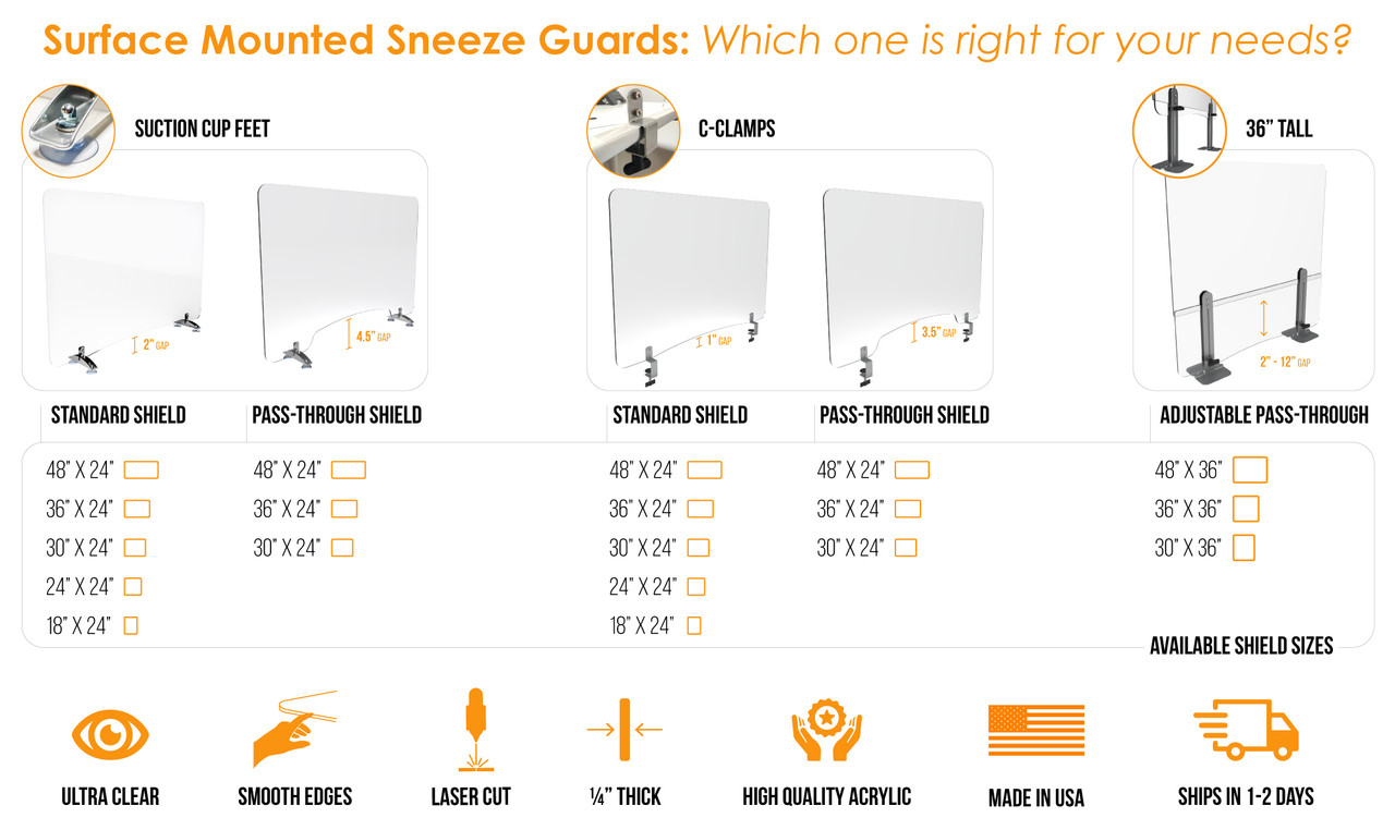 Sneeze Guards