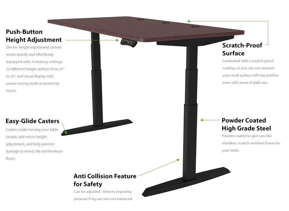 edison-electric-table-cherry-diagram-versatables.jpg