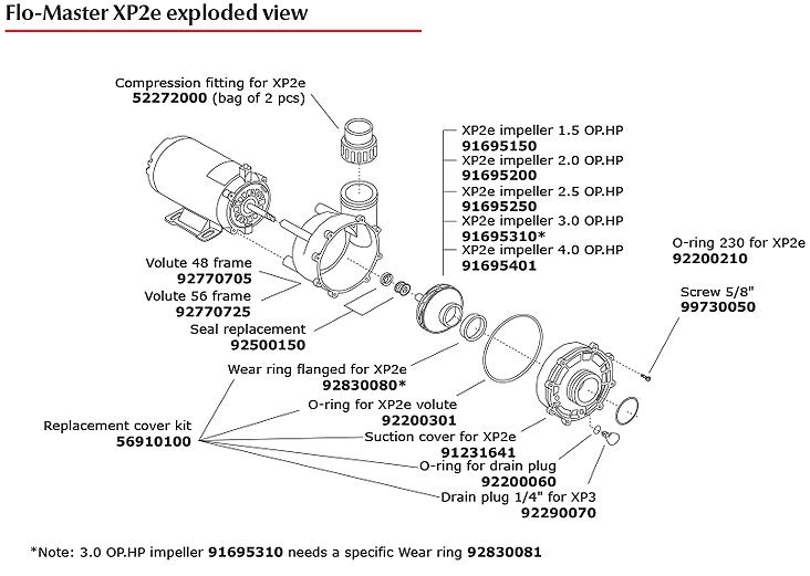 Aqua Flo by Gecko Replacement Parts List