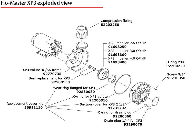 Aqua-Flo XP3 series by Gecko Hot Tub Pump Parts