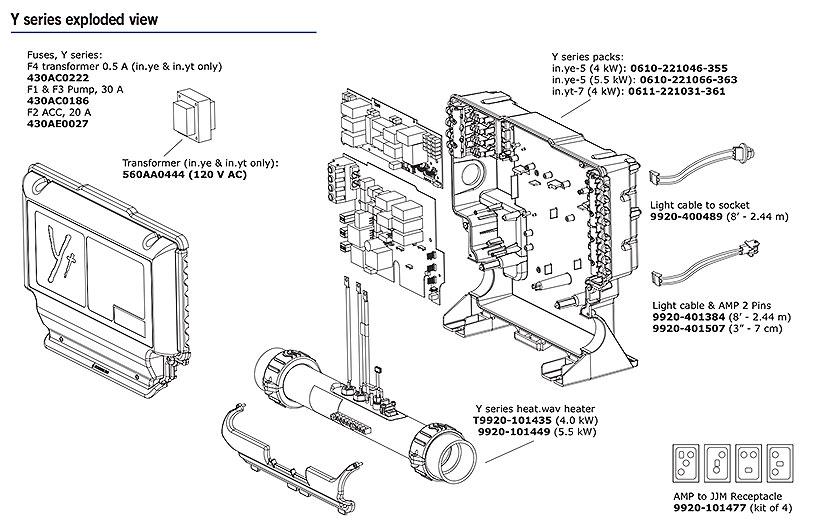 Gecko Y Series Spa Control Parts