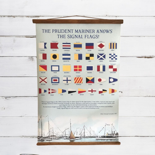 Nautical Signal Flags Meaning Wall Art