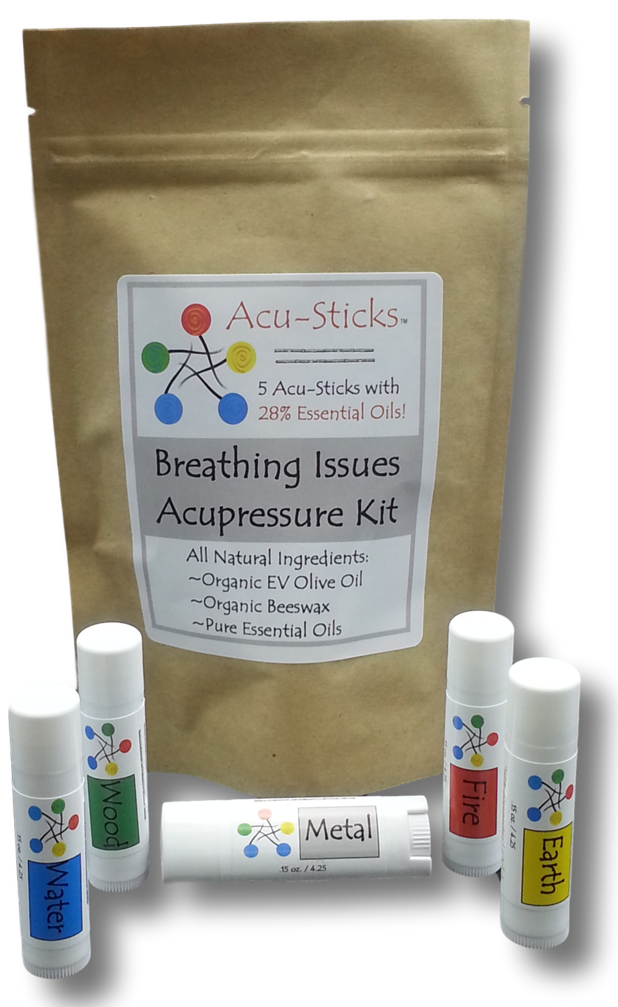 breathing-kit-essential oils acupressure