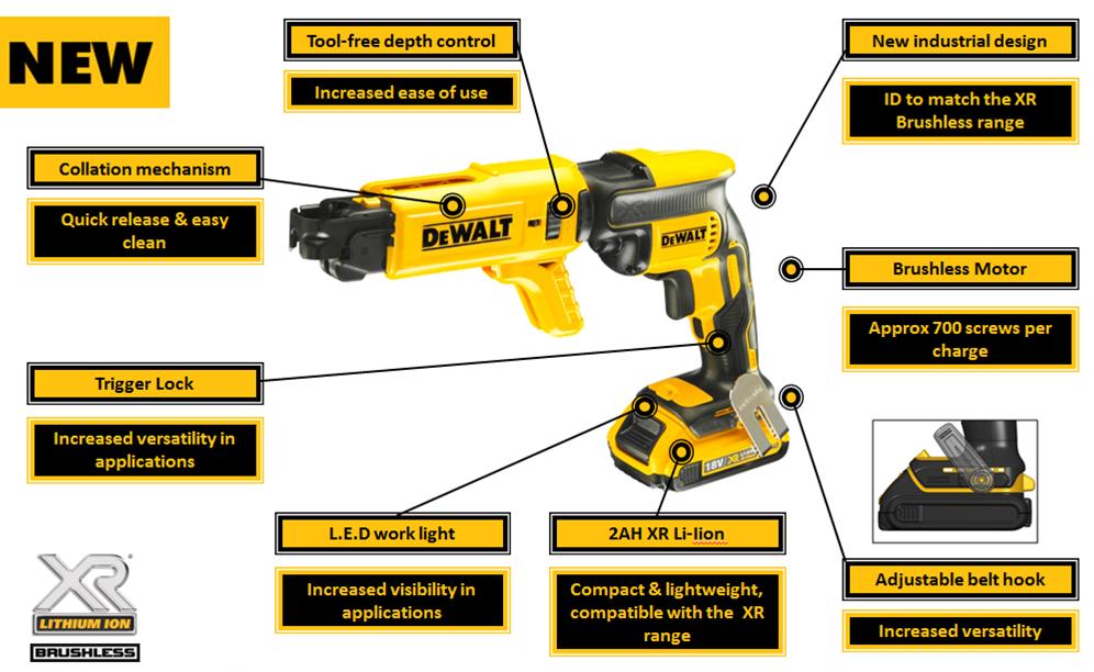 Dewalt DCF620B 20V MAX XR Li-Ion Brushless Drywall Screwgun (BareTool)