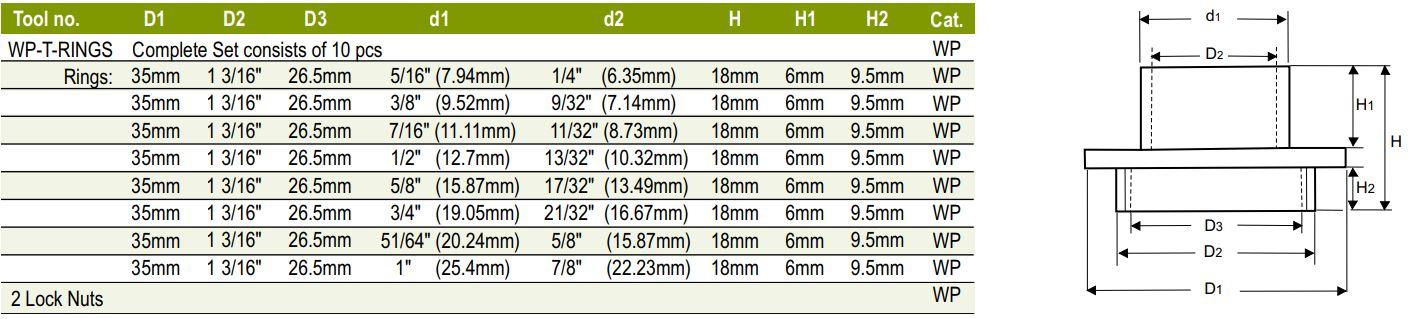 dimar-wp-t-rings-specifications.jpg