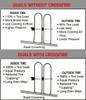 Crossfire Dual Tire Pressure -Equalization- Monitoring System Tire Comparison