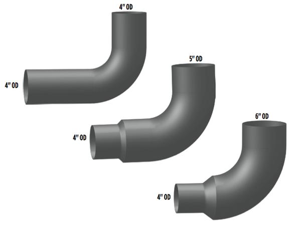 International 9300 Chrome Exhaust Elbow 598275C1