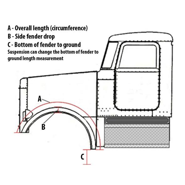 Fender Measurements Diagram