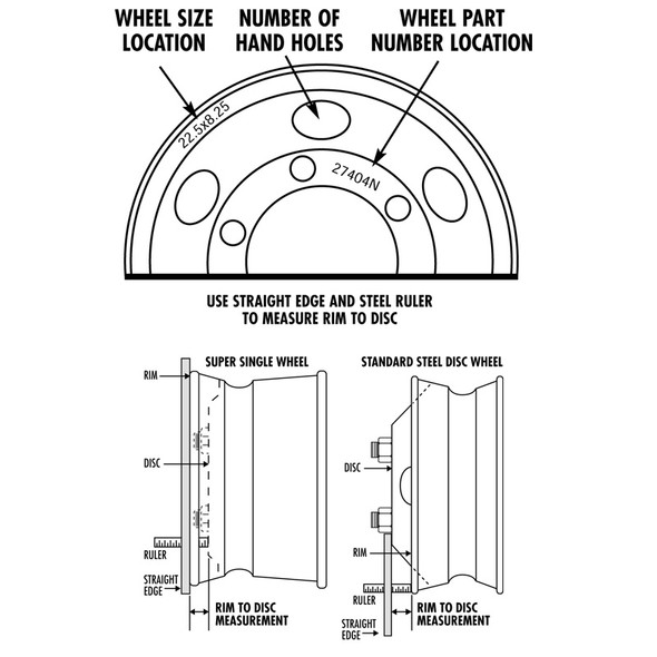 """19.5"""" x 6.75"""" Classic Style Stainless Steel Front & Rear Simulator Fitment Guide"""